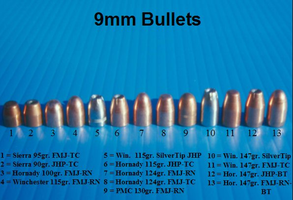 The Sound of Bullets, Feature Articles- FirearmsID com