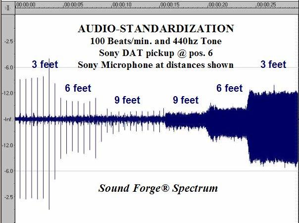 Sound Forge 6.0 + crack скачать бесплатно. . Профессиональный аудиоредак..